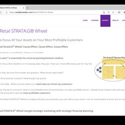 Retail STRATA:G® Wheel